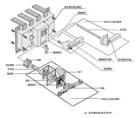 blg/b板后接线 负荷隔离开关
