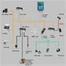 测量测试仪器