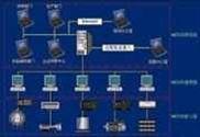 组态软件MCGS6.2 网络版