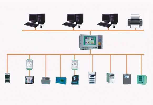 HS-NET现场总线智能配电系统