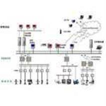 PAS-100过程控制系统