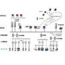 FCS-2000R过程控制系统
