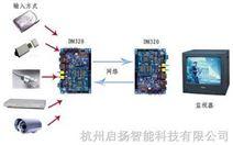 TI-达芬奇芯片在数字化远程视频监控系统中的应用