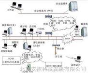ECHO SCADA系统