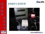 ccd連接器自動檢測系統