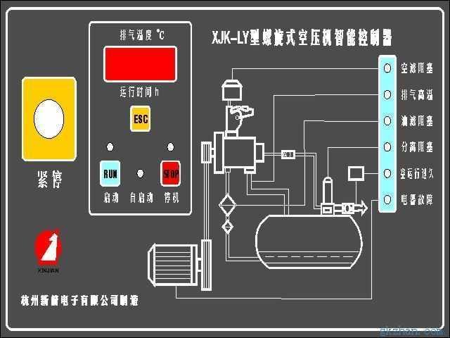 螺杆式空压机控制器_中国智能制造网