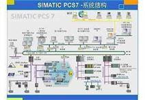 过程控制系统