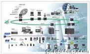SIEMENS过程控制系统