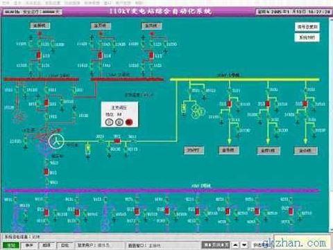 电力版自动化软件