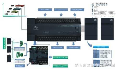 产品库 变频与传动 (老分类) 变频器 供水专用变频器 h2u 汇川变频器