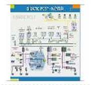 SIMATIC PCS 7 -西门子过程控制系统之特点