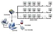 无线数据传输温湿度测控系统WHTTA
