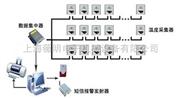 无线型网络温度监控系统WHTTA