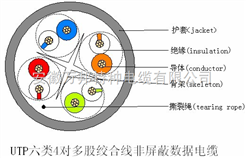 UTP数据线缆价格/超五类线缆标准/UTP线缆报价UTP超五类数据线缆