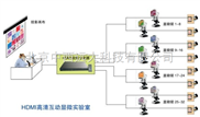 多功能数码液晶显微镜 型号:AKX-mts4库号:M347180