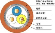 cc-link电缆