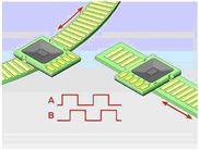 工业显微镜位移控制