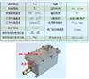 防爆风阀执行器(模拟量)有防爆证 型号:YA1-BDF25M-24库号:M393719