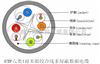 UTP超五类数据线缆